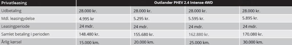 Outlander PHEV 2.4 Intense 4WD leasing priser